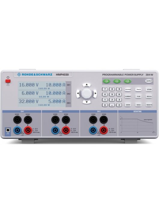Rohde & Schwarz HMP4030 labortápegység